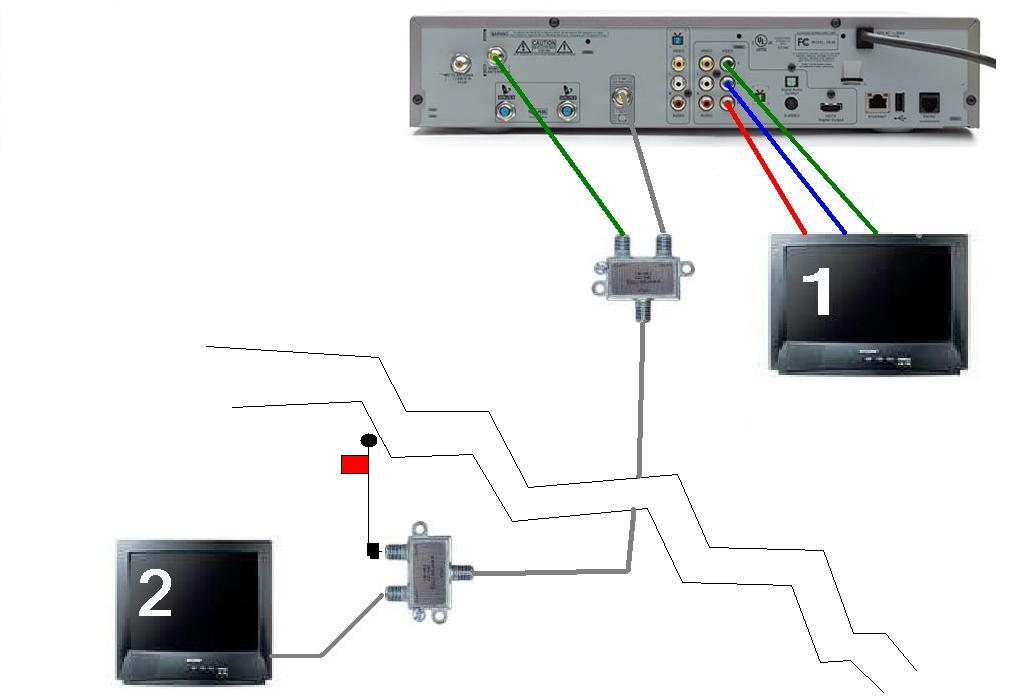 dish receiver wiring diagram for 2 televisions wiring diagram ir receiver pinout dual receiver wiring diagram #5